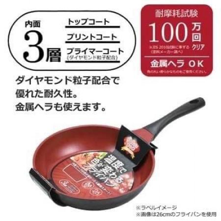【每週五收單】日本進口變色炒鍋(28公分)